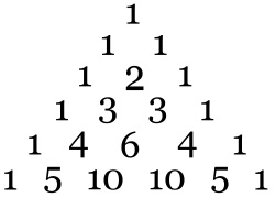 the top 6 lines of pascals triangle, a mathematical structure of numbers